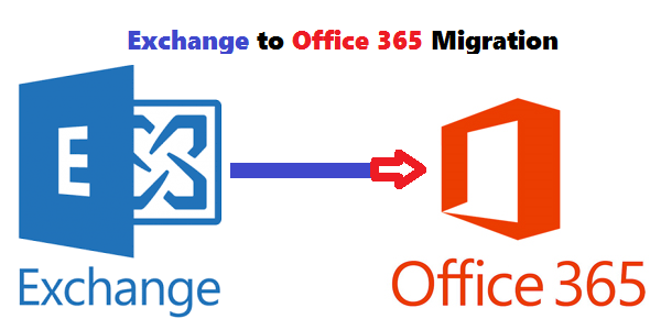 Exchange Server to Exchange Online