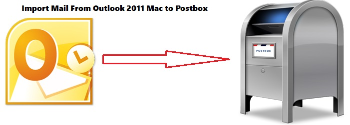 Import Mail from Outlook 2011 Mac to Postbox