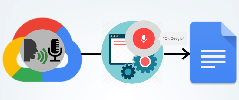 Google Cloud Speech-To-Text Engine