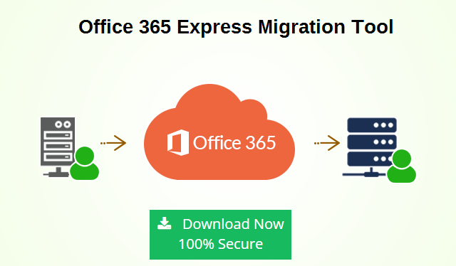 Move Office 365 Tenant to Tenant Migration Same Domain