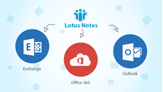Lotus Notes Migration - Lotus Notes Mail Migration