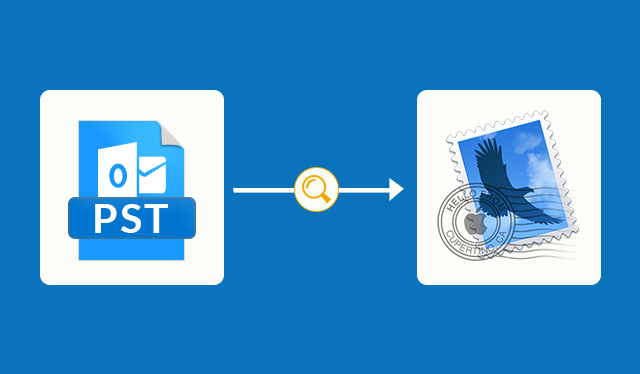 outlook file to mbox conversion