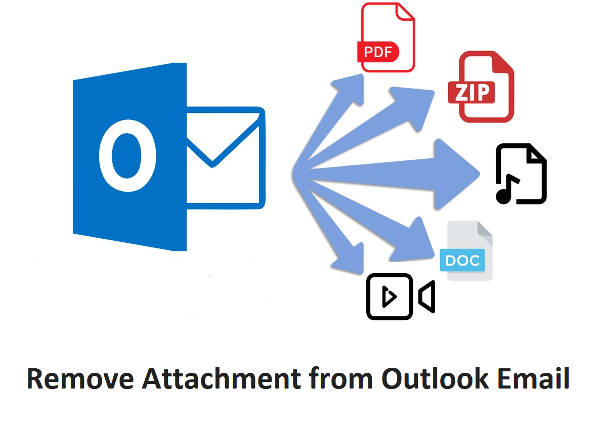 Remove Attachment from Outlook Email